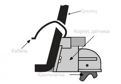 spidometr_krylchatka