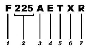 расшифровка маркировки винта для лодочного мотора