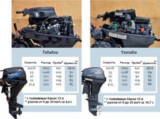 motory10_test_05