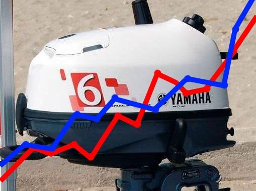 лодочные моторы ямаха и комплектующие