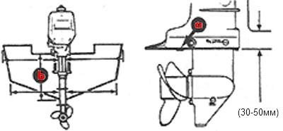 Видео инструкция по установке лодочного мотора