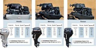 motory10_test_04