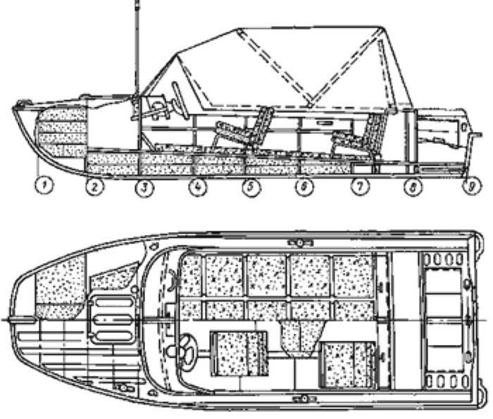 Схема лодки Казанка-5М3