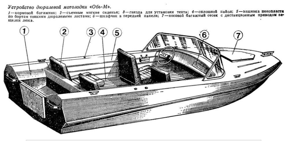 """Схема моторной лодки """"Обь-М"""""""